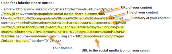 Code for LinkedIn Share Button -  Mary Gillen